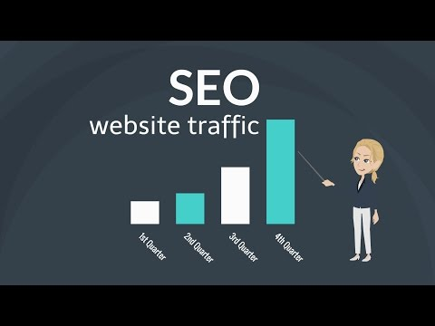 How To Get High Quality Traffic To My Website