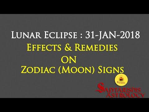 Effects Of Lunar Eclipse On Zodiac signs  & Remedy: 31 Jan -2018