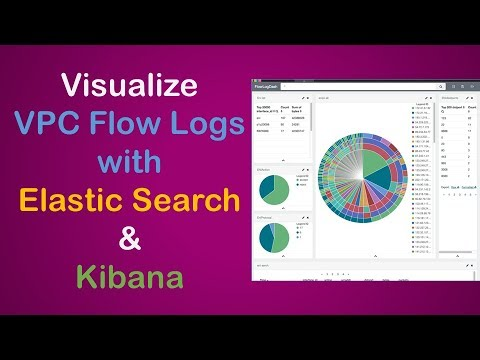 02 - How to visualize and analyze AWS VPC Flow Logs using