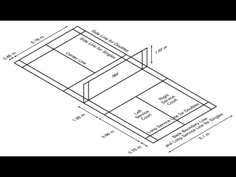 Badminton- Diagram with measure of a badminton court..