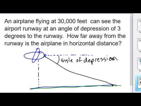 Grade angle of elevation and angle of depression