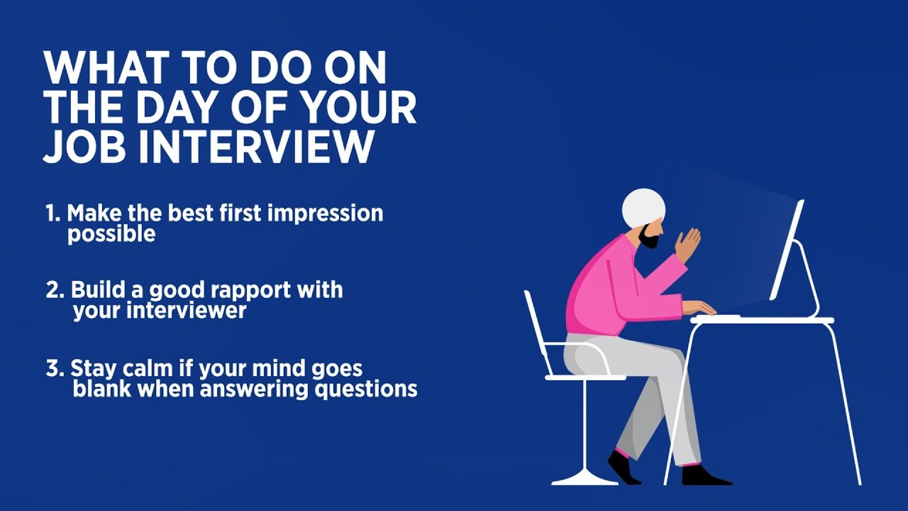 What to do on the day of your job interview
