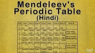 mendeleev's periodic law in hindi Videos - 9tube tv