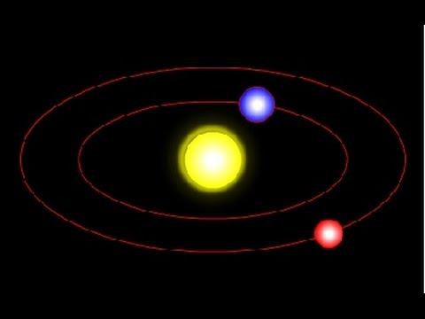 Flash CS6 Tutorial 34 A Solar System