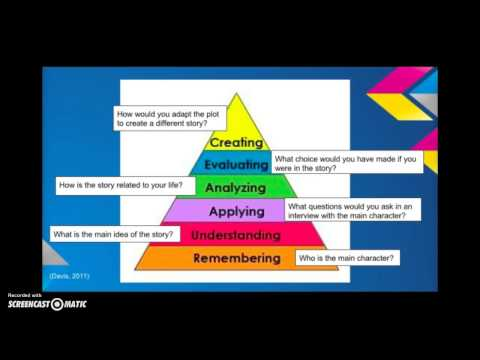 Critical Thinking Skills: Bloom's Taxonomy