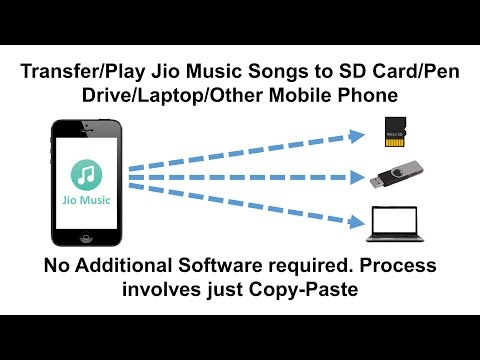 Transfer Jio Music Songs from Phone to Other Devices (Really Easy)