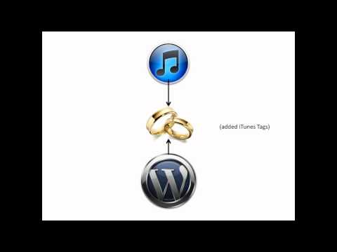 Controlling Your Podcast RSS Feed with iTunes
