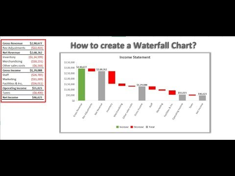 How to create a Waterfall Chart in Excel 2016?