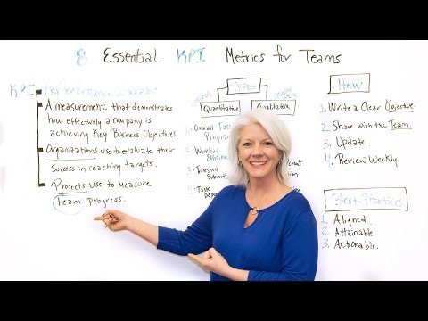 8 Essential KPI Metrics for Teams - Project Management Training