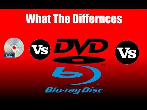 [Hindi-हिन्दी] CD VS DVD VS Bluray Discs II What the Differnces Between them