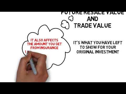 Car Value Depreciation Explained