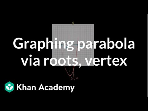 Graphing a parabola by finding the roots and vertex | Quadratic equations | Algebra I | Khan Academy