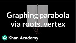 Graphing A Parabola By Finding The Roots And Vertex Quadratic Equatio