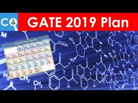 GATE 2019 Plan for Chemical Engineering   BATMAN Plan