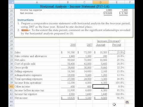Horizontal Analysis - Income Statement