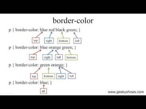 border color property in CSS (Hindi)