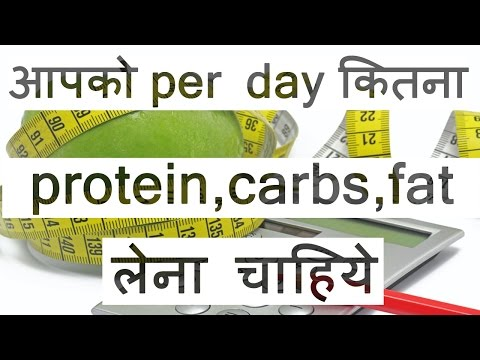 how many calories should i eat | HINDI |