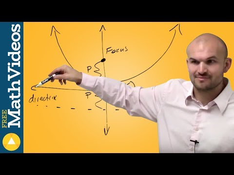 What is the focus and directrix of a vertical parabola