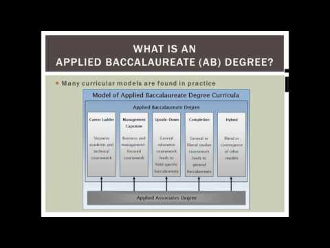 Emergence Amid Uncertainty: Applied Baccalaureate Degrees in STEM Technician Education