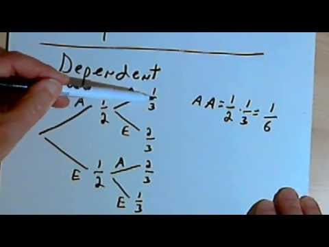 Probability for Independent and Dependent Events 128-1.5