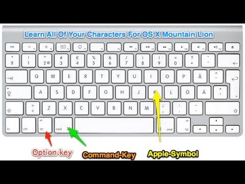 How To Use Special Characters On OS X Mountain Lion