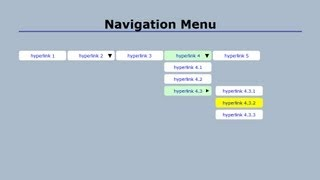 How to create Navigation bar in Asp Net with CSS - PakVim