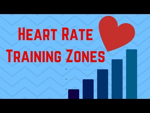 Heart Rate Zones Explained | Heart Rate Training For Triathletes And Runners