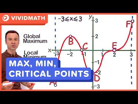 Calculus - Critical Points - VividMaths.com