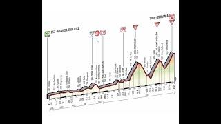 Giro d'Italia 2015 19a tappa Gravellona Toce-Cervinia (236 km)