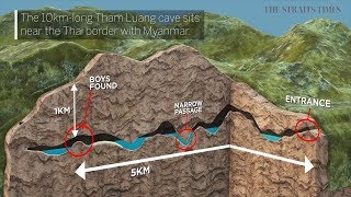 Timeline of Thai cave rescue (June 23-July 9)