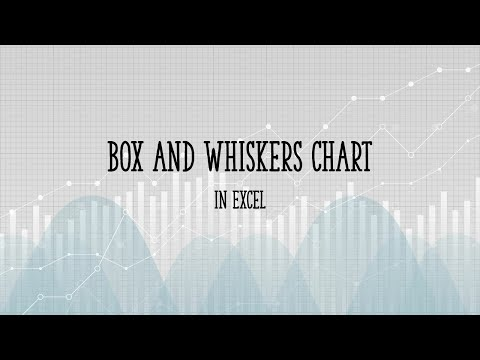 How to make a box and whiskers chart in Excel