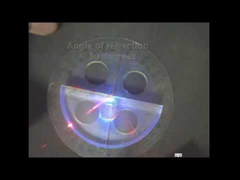 Refraction, Critical Angle and Total Internal Reflection