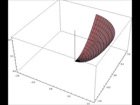 Generating a Paraboloid