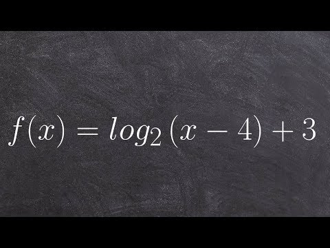 Graph a logarithmic function with multiple transformations