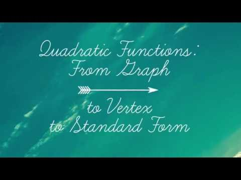 Quadratic Functions: Graph to Vertex to Standard Form