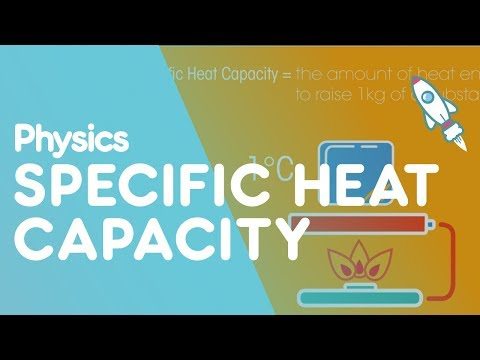 Specific Heat Capacity  | Matter | Physics | FuseSchool