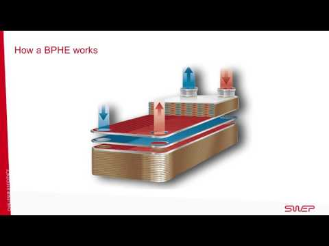 CIBSE CPD SWEP BPHE e-course P2