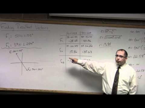 Trig Online - Finding Resultant Vectors