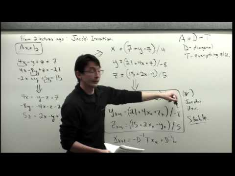 Lecture: Eigen-decompositions and Iterations
