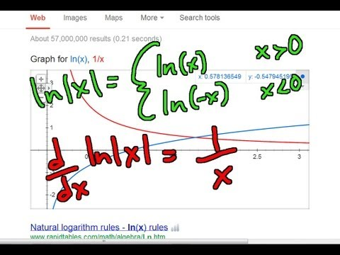 Derivative of y = ln|x| or natural log of absolute value of x