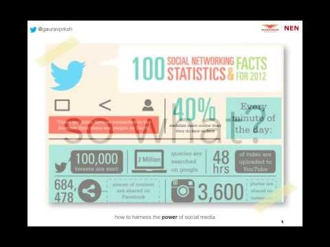 NENWebinar #73 How to Harness the Power of Social Media