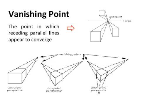 Shapes In Space PowerPoint | Vanishing Point