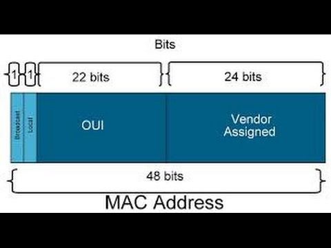 How to Change your Pc's MAC Address