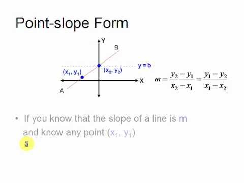 Point-slope Form - Equations of straight lines