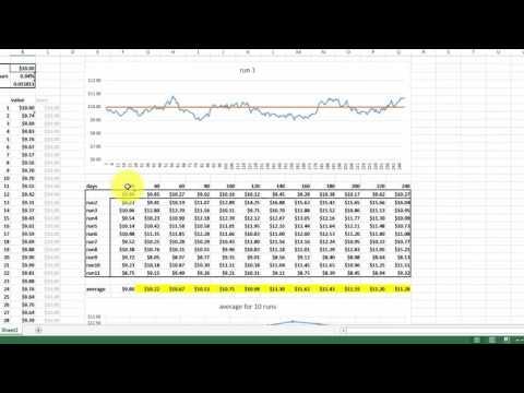 Monte Carlo Simulation of Stock Volatility