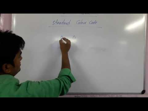 How to find Carbon Resistance Colour Code Value in Hindi