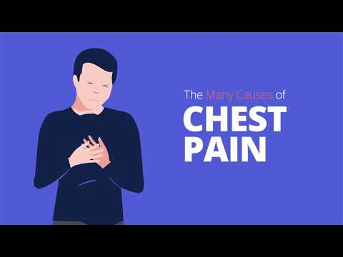 Chest Pain?  Should you go to ER