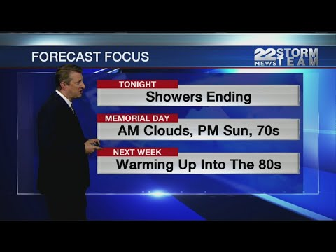 Evening Video Forecast