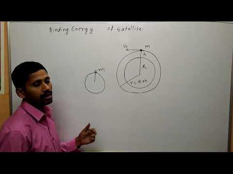 Gravitation Maharashtra Board Physics  binding energy of satellite rest on earth