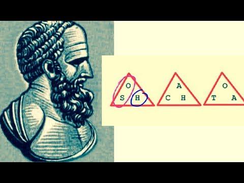 Trigonometry SOHCAHTOA. Dr. Dawes video Tutor.